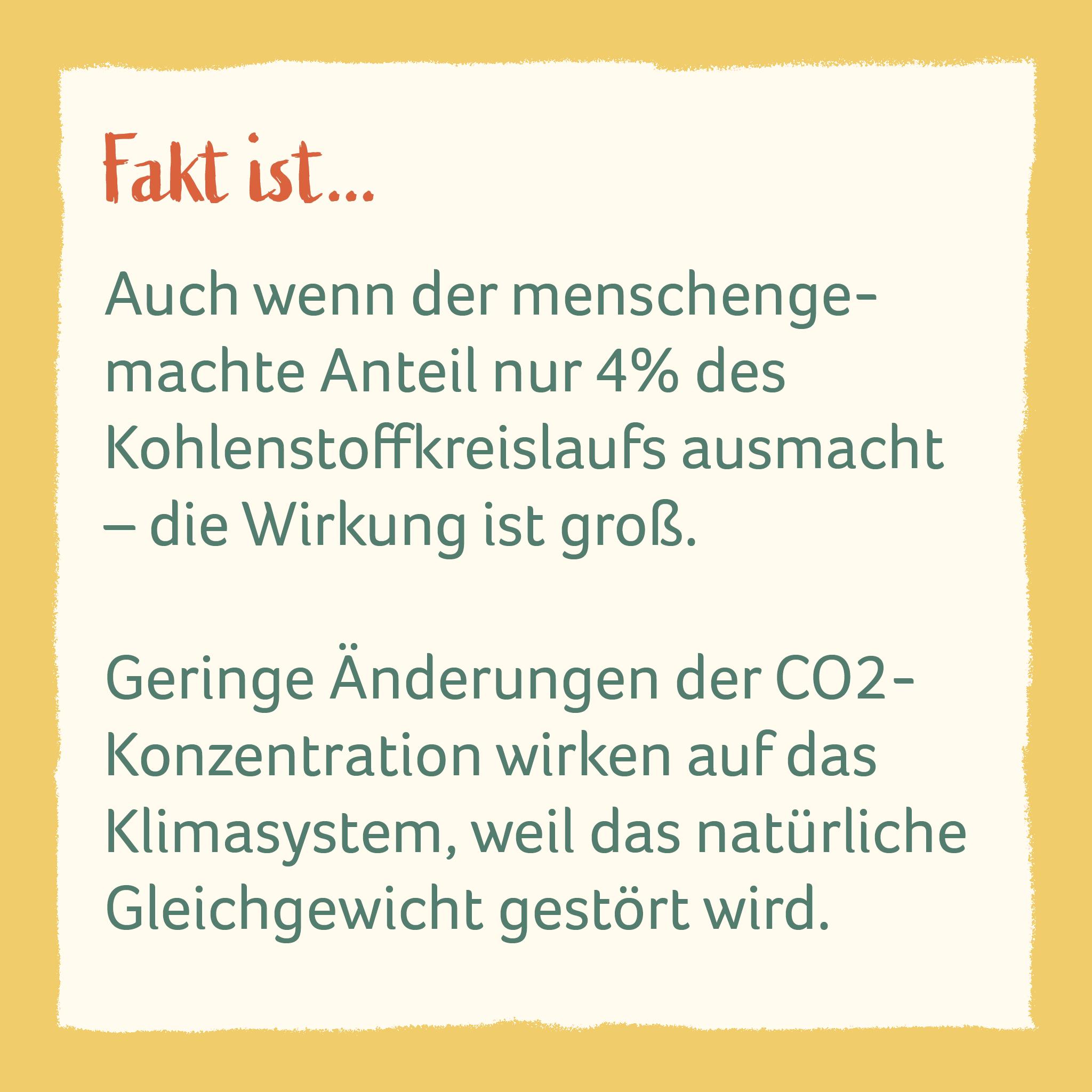 Auch wenn der menschengemachte Anteil nur 4% des  Kohlenstoffkreislaufs ausmacht – die Wirkung ist groß.   Geringe Änderungen der CO2- Konzentration wirken auf das  Klimasystem, weil das natürliche Gleichgewicht gestört wird.