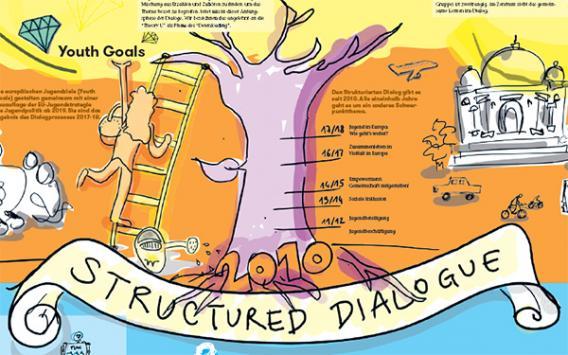 """Gezeichnetes Plakat mit Baum und Schrift """"Structured Dialogue"""""""