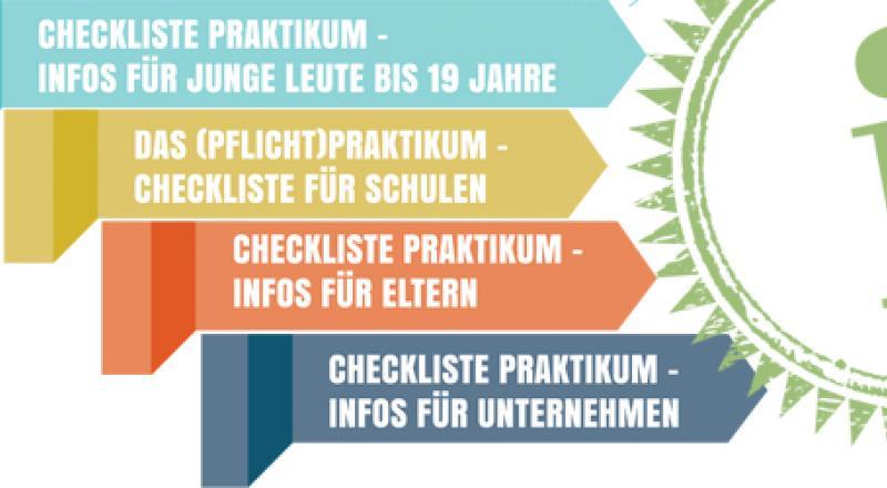 Checklisten Praktika